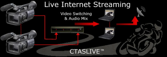 CTAS LIVE Video Streaming Image